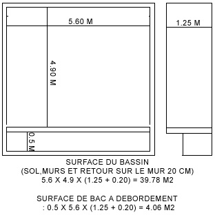 Devis piscine sans liner cout de la stratification d 39 une for Caniveau pour piscine a debordement